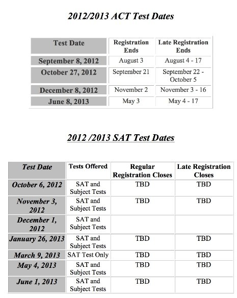 20122013 test dates copy 2.jpg